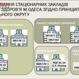 469289_v_odesse_provodjat_podgotovku_k_reforme_b.jpeg